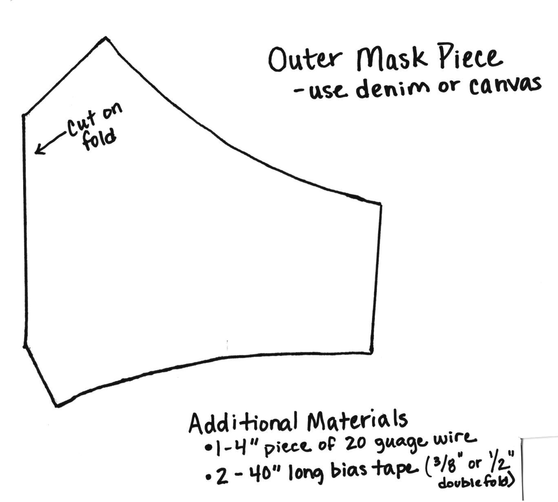 SLVH outer mask pattern